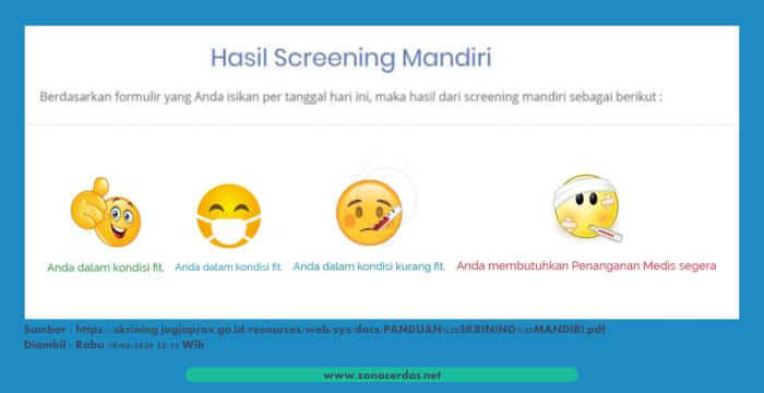 Hasil Screening Mandiri