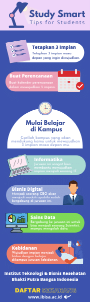Institut-Teknologi-Bisnis-Kesehatan
